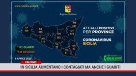 In Sicilia aumentano i contagiati, ma anche i guariti