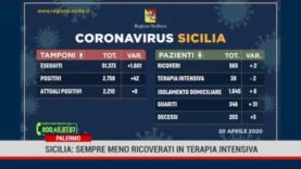 In Sicilia sempre meno ricoverati in terapia intensiva