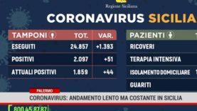 Palermo. Coronavirus: andamento lento ma costante in Sicilia