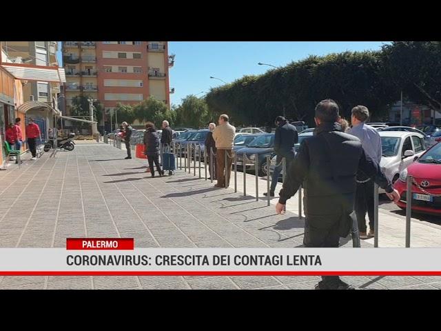 Palermo. Coronavirus: crescita dei contagi lenta