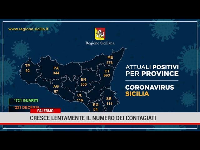 Palermo. Cresce lentamente il numero dei contagiati