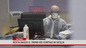 Palerrmo. Resta basso il tend dei contagi in Sicilia