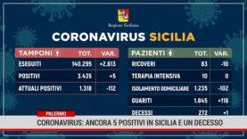 Palermo. Coronavirus: ancora 5 positivi in Sicilia e un decesso