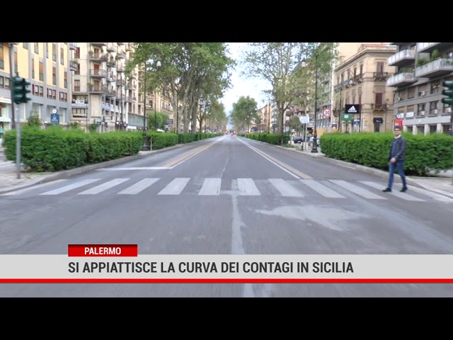 Palermo. Si appiattisce la curva dei contagi in Sicilia
