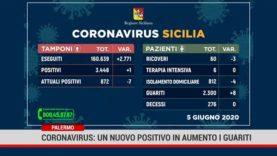 Coronavirus: un nuovo positivo, in aumento i guariti