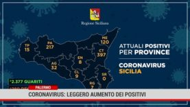Palermo. Coronavirus: leggero aumento dei positivi