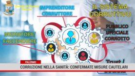 Palermo. Corruzione nella sanità: confermate misure cautelari