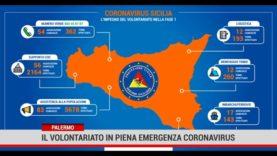 Palermo. Il volontariato in piena emergenza coronavirus