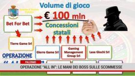 """Palermo. Operazione """"All In"""": le mani dei boss sulle scommesse"""