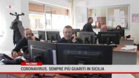 Palermo. Coronavirus: sempre più guariti in Sicilia