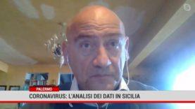 Palermo. Coronavirus: l'analisi dei dati in Sicilia